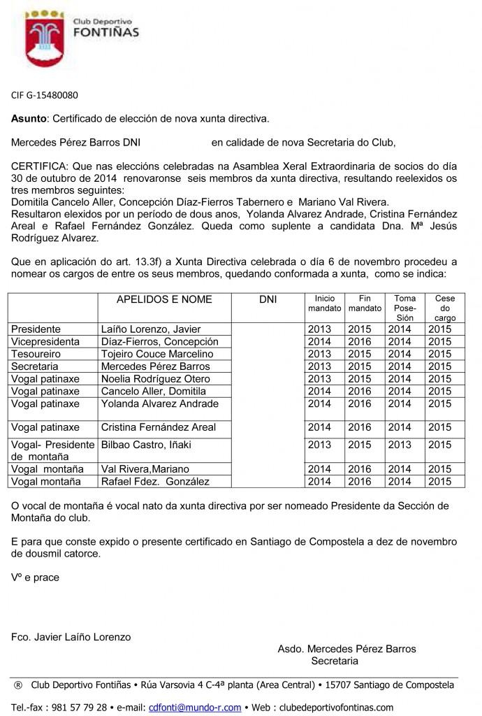 Listado cargos 2014